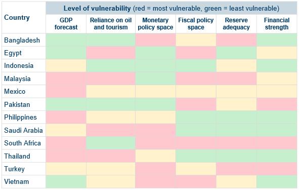 11 Vulnerability matrix (002)