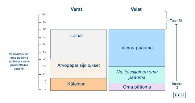 Pankin-tase-3-3