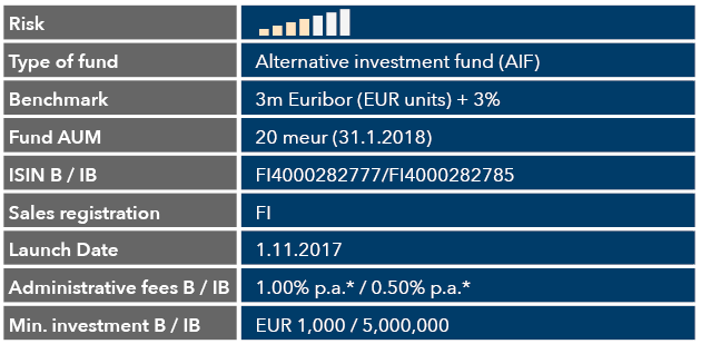 Fund facts Premia.png