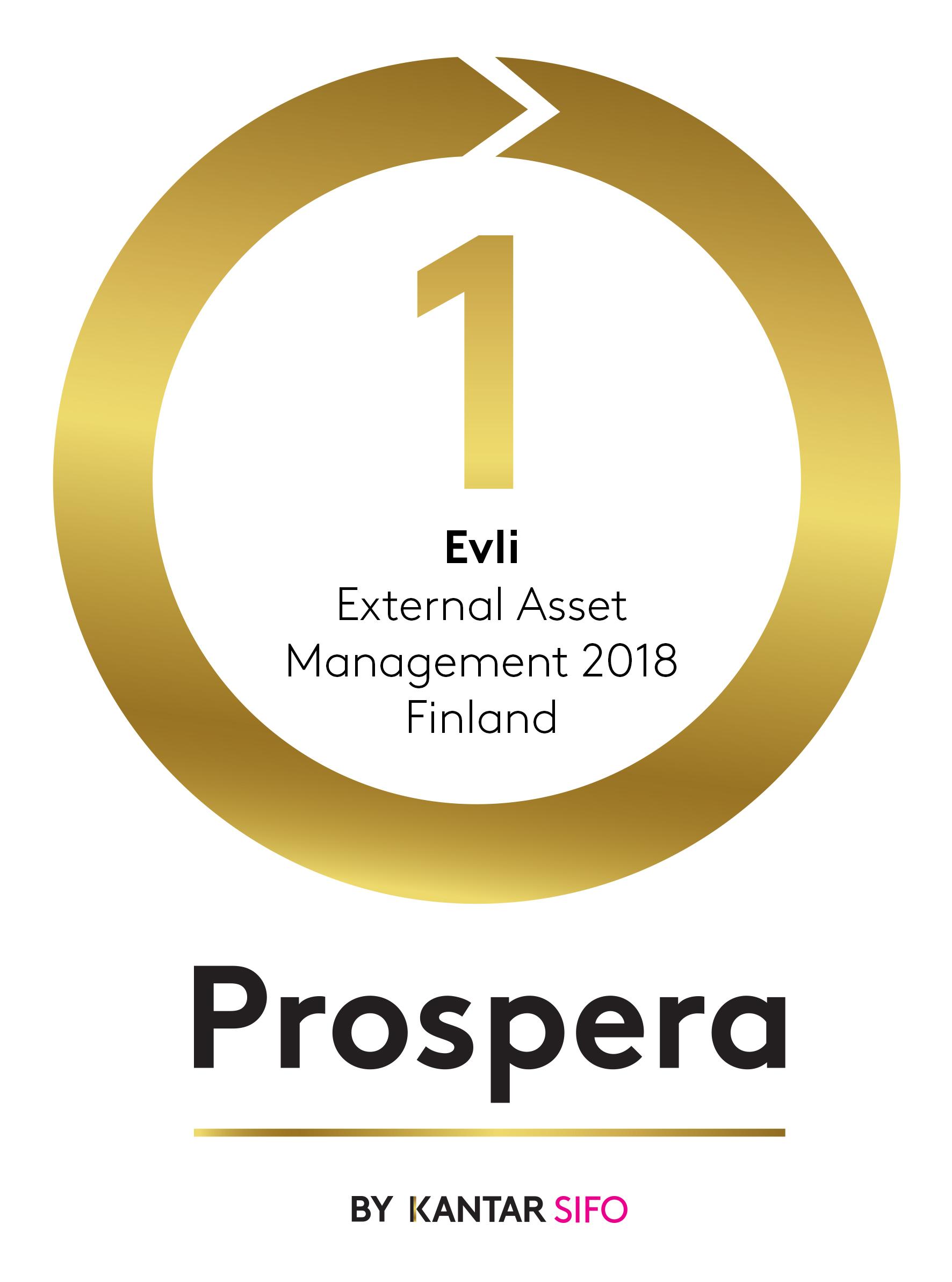 Evli Suomi Pienyhtiöt B